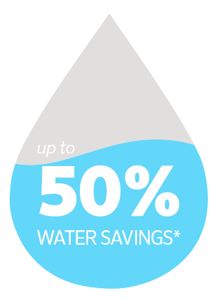 Subscribe to Our 'No Worries' Sprinkler System Management Program